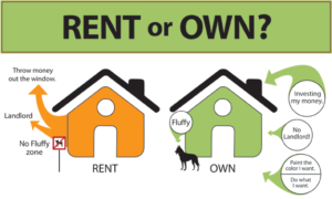 Selling your house via rent to own agreement in Tucson