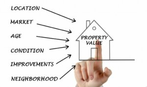 Setting your asking price in Tucson
