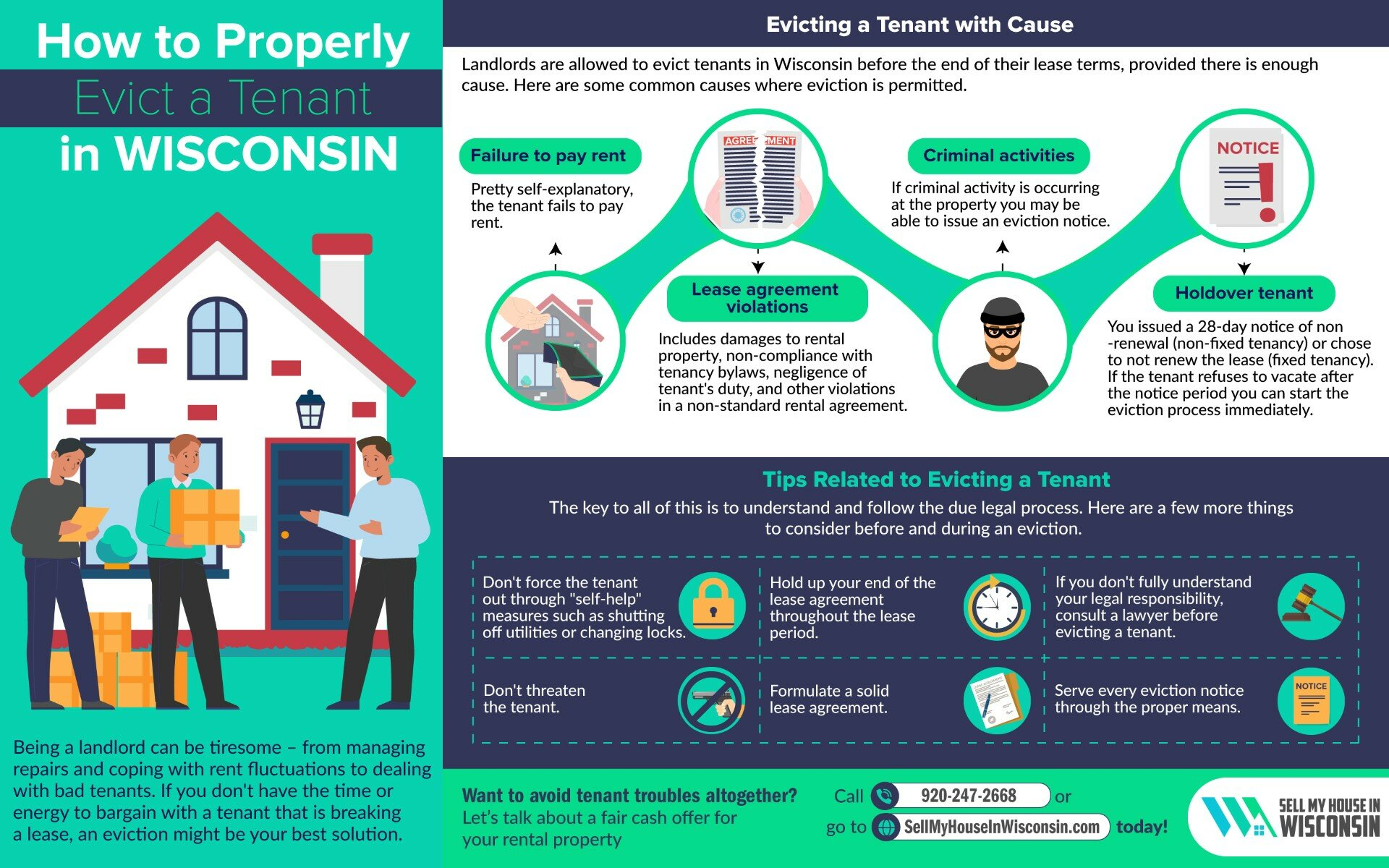 How to evict a tenant in Wisconsin