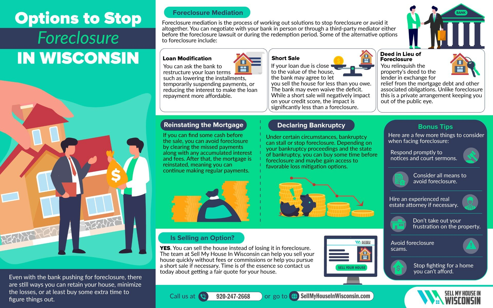 Options to stop foreclosure in Wisconsin