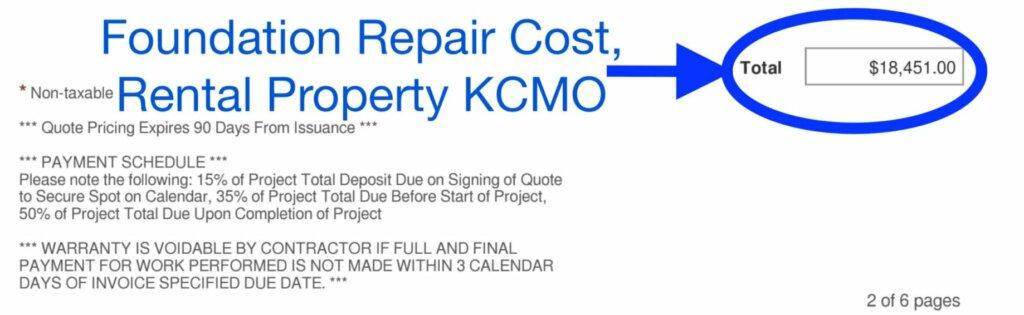 Home Buying Company Kansas City