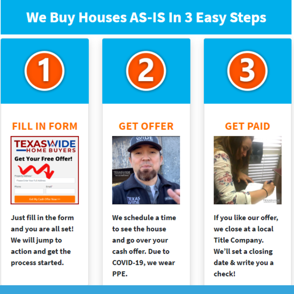three easy steps on how it works texaswidehomebuyers how to sell your home for cash in the dfw