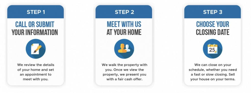 We Buy Houses Oakland County