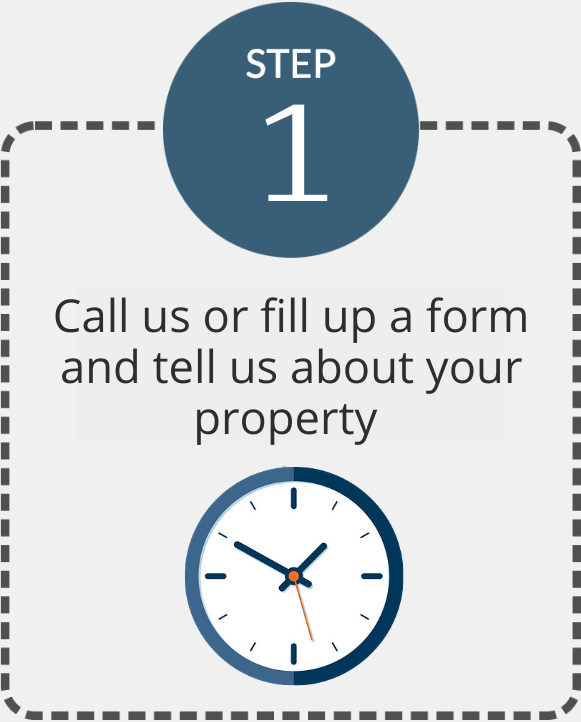 We buy houses so tell us about your property.