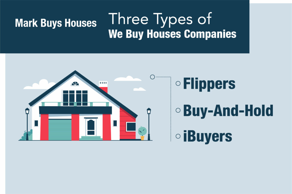 We Buy Houses Companies