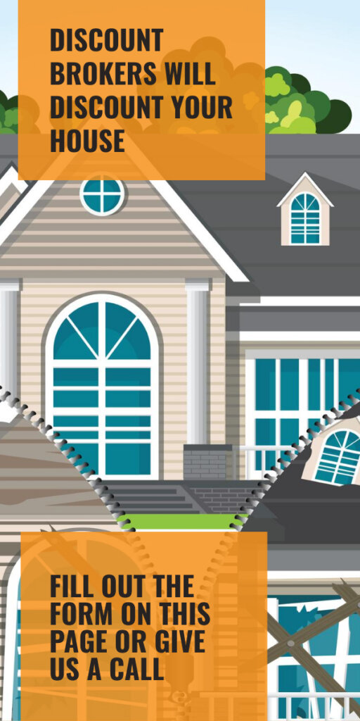 companies that buy houses reviews