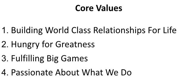 Legacy Core values