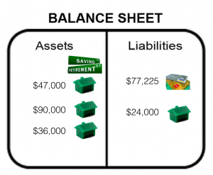 John Balance Sheet Before