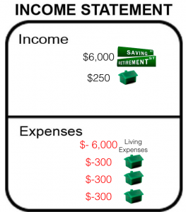 John Income Statement Before