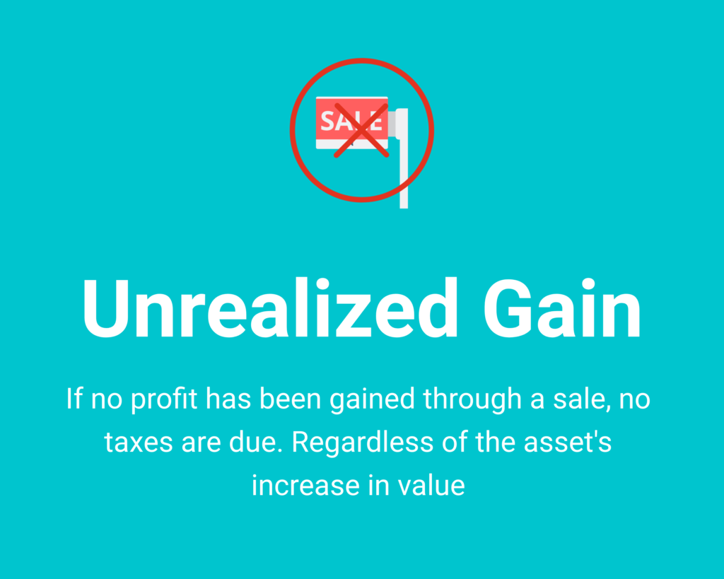 Unrealized gain is when no profit is made through a sale so no capital gains tax is due