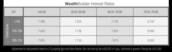 the-wealthbuilder