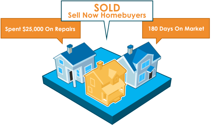 sell house now nj