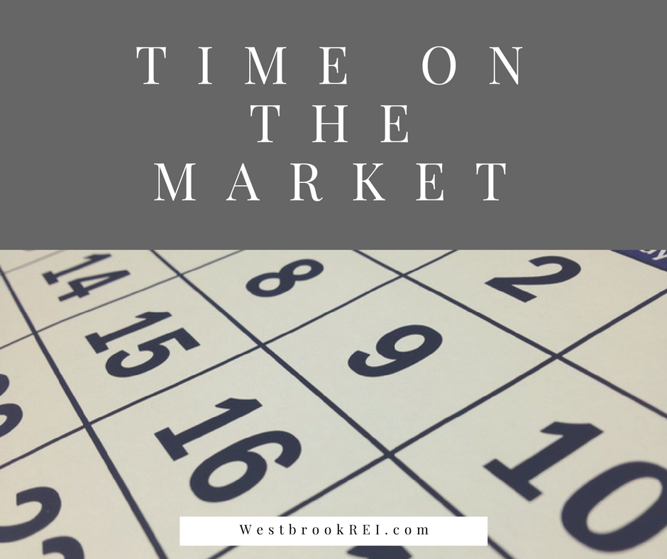 Time on the market