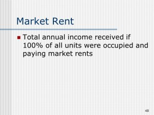 t Rent to sell your apartment