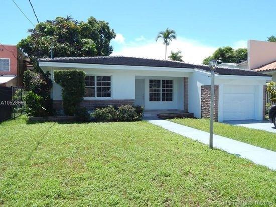 stop foreclosure fast in Miami