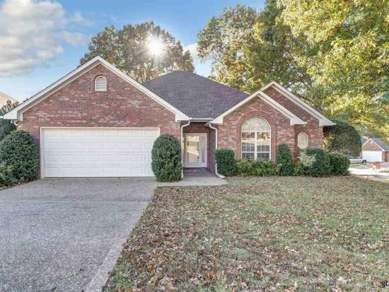 Avoid foreclosure now in Tyler, Texas