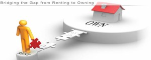 What Is Rent To Own?
