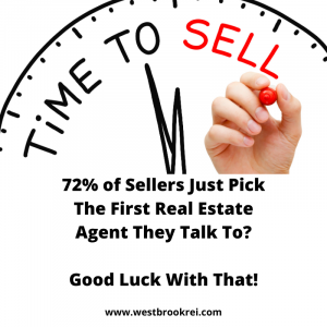 Time to sell your House