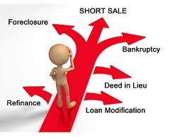 What can we do to avoid foreclosure? :'(?