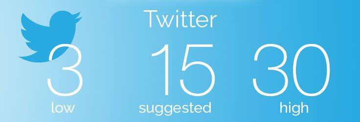 Twitter Social Post schedule